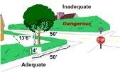 Sidewalk Clearance