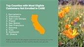 PG&E CARE Program Enrollment